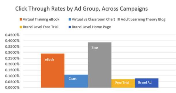 B2B 3rd Party Data Retargeting Advertising.png
