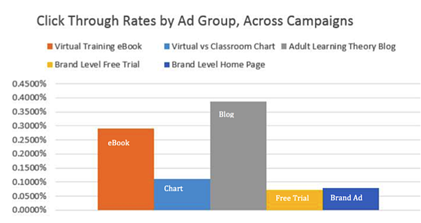 B2B 3rd Party Data Retargeting Advertising.png