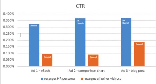 B2b 3rd Party Data Targeting Advertising.png